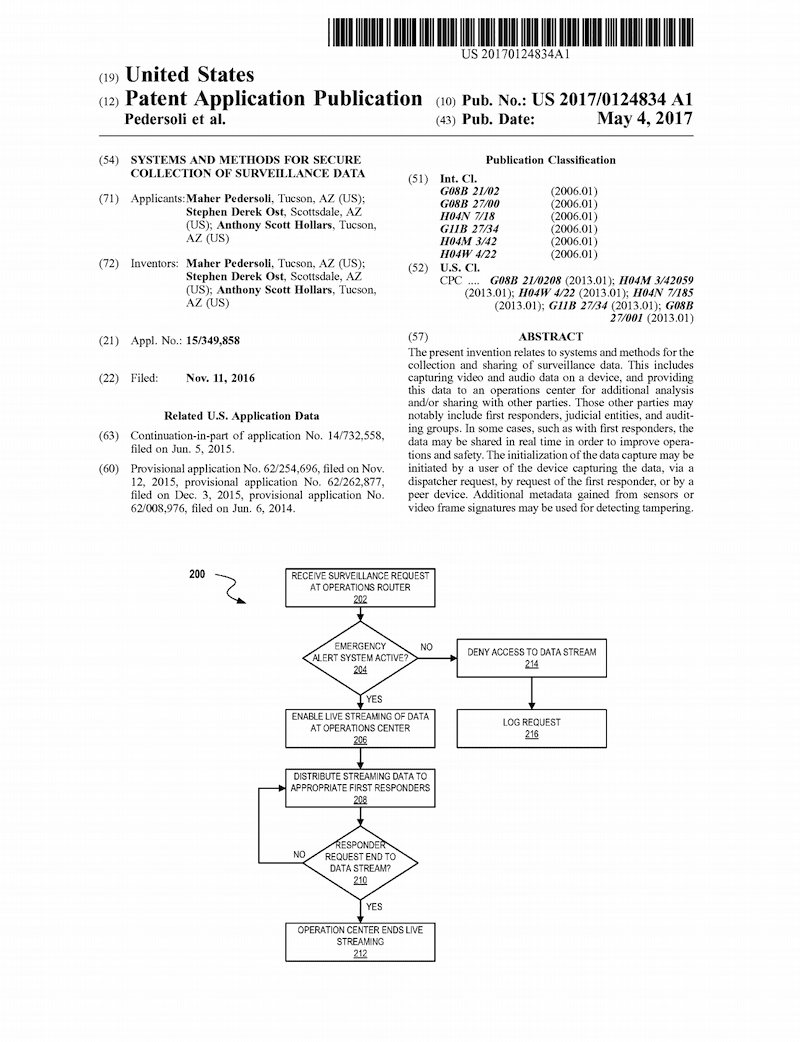 Systems and methods for secure collection of surveillance data